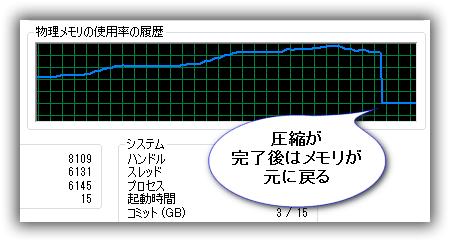 VirtualBox:仮想マシン(vdi)ファイルを圧縮するとパソコンが不安定になる